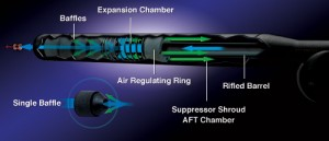x20-suppressor-graphic